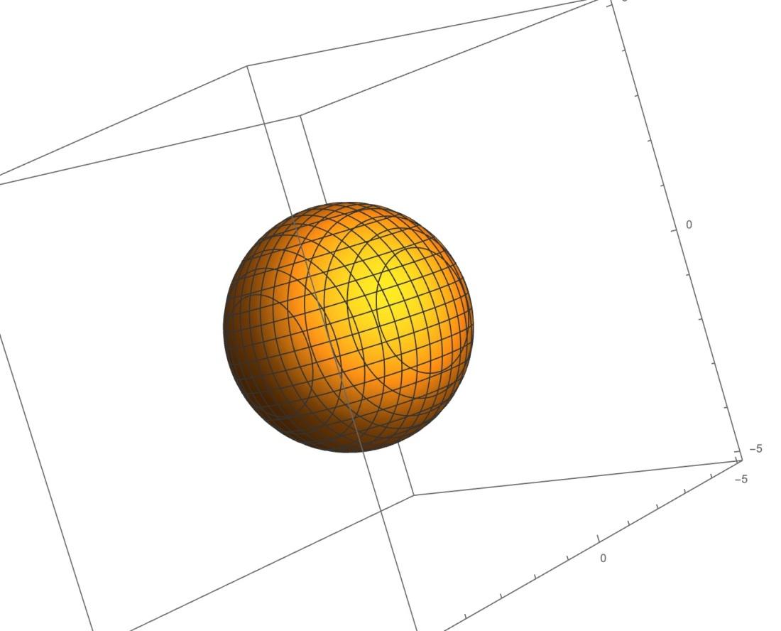 3d-cone-over-center