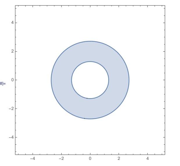 cone-over-center