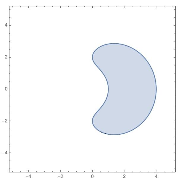 cone-shifted