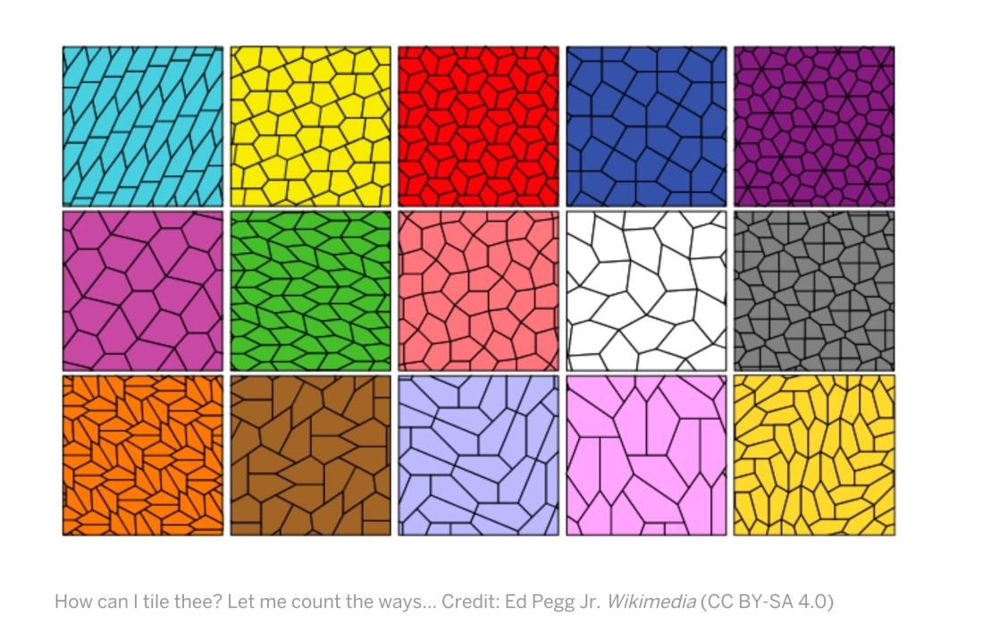 Tiling Pentagons