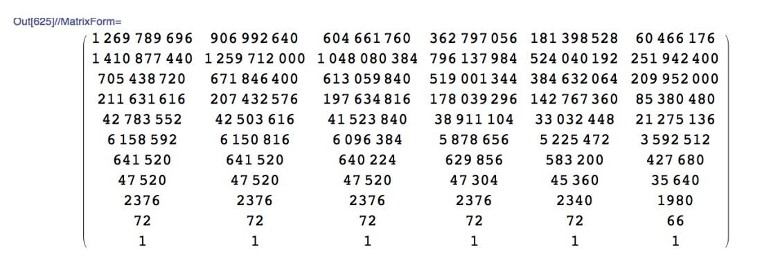 Total Counts.jpg